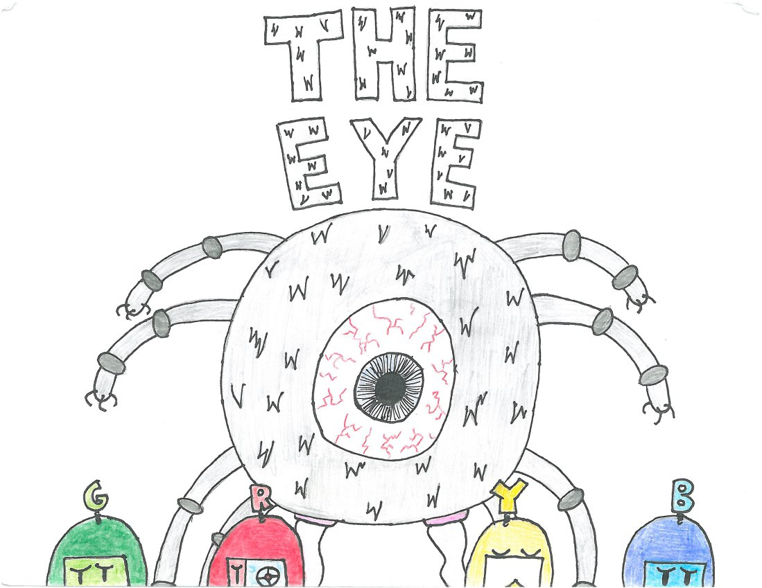 1-The Eye PART ONE of THREE
